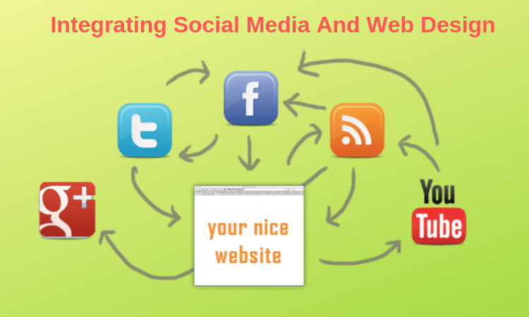 7 Creative Ways For Integrating Social Media And Web Design