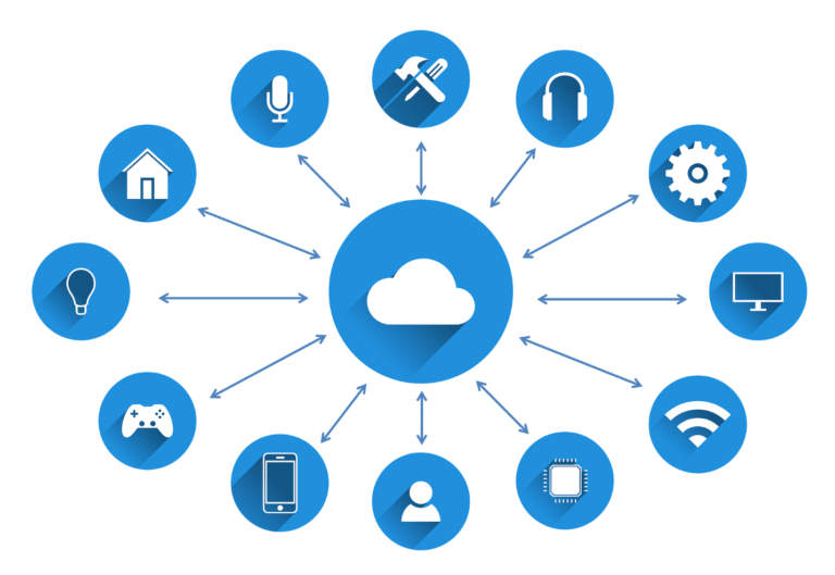 7 Ways the IoT is Changing Retail in 2019