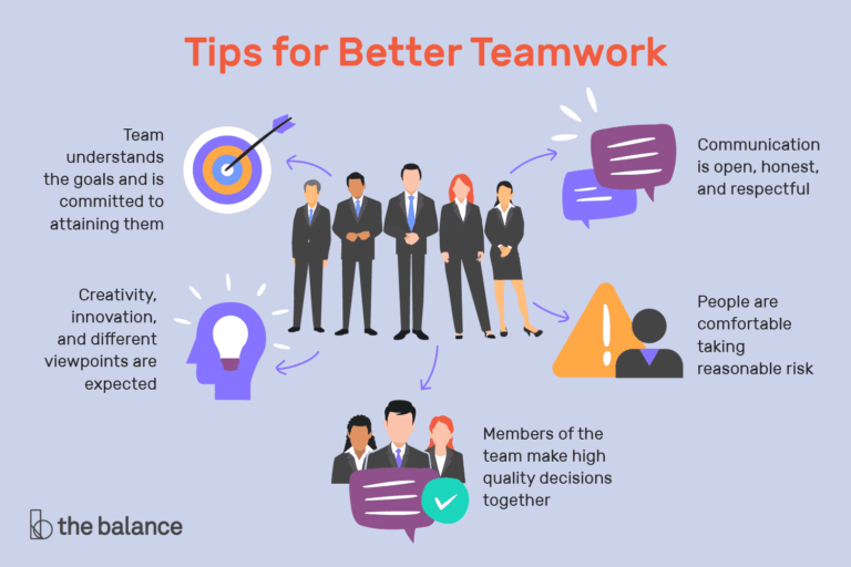 How Team building game Increases productivity at work