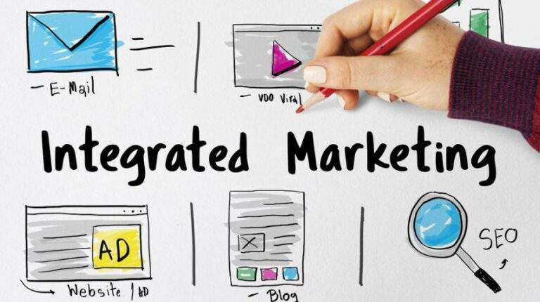 Why Integrate Videos To Sell: Win Your Prospects!