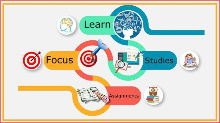Learn How To Focus On Studies Even Having Assignments To Do