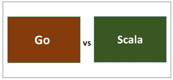 Comparative Study of Programming Languages- Go and Scala
