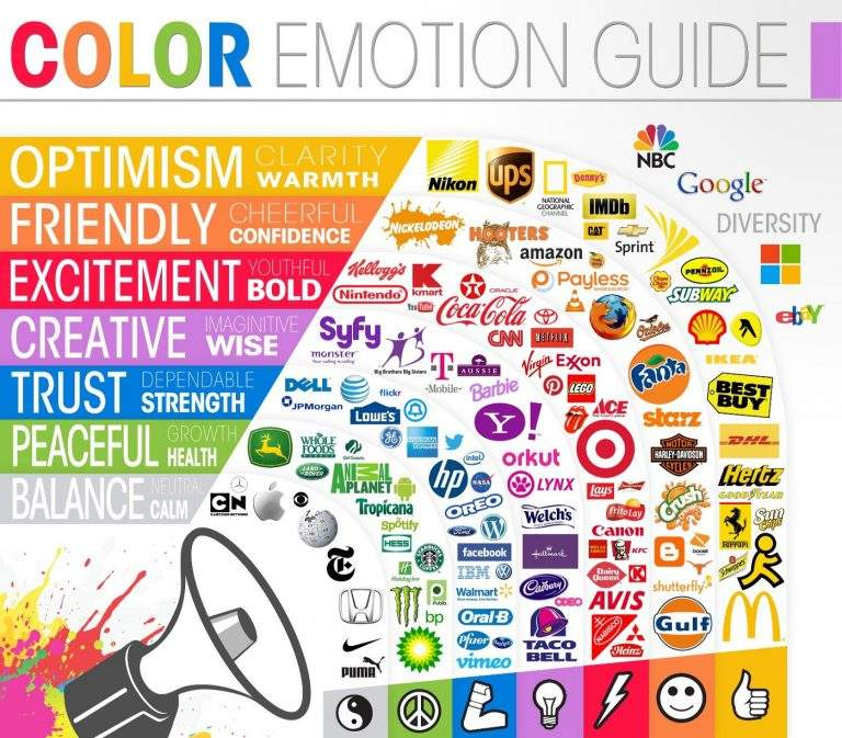 Top 6 Importance Of Color in UX/UI Design