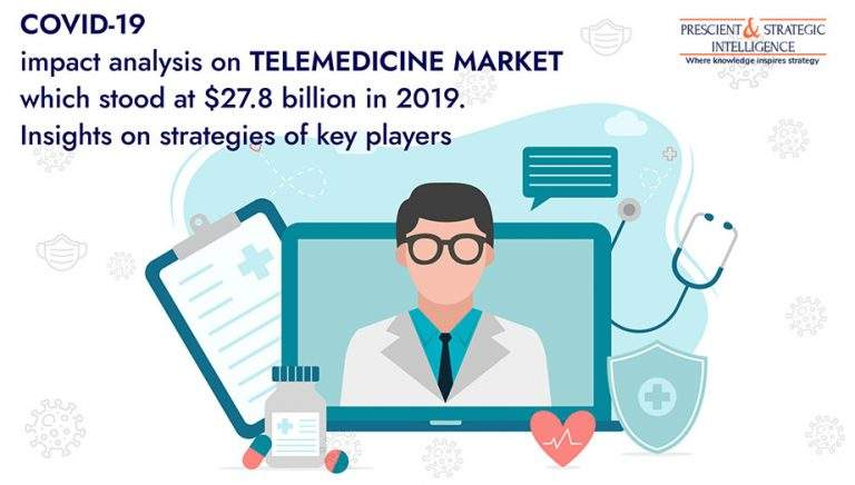 Stable Growth Predicted in Telemedicine Market in Coming Years