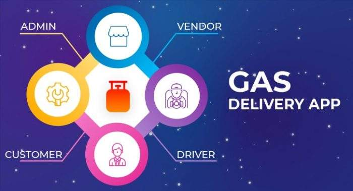 Cooking Gas Delivery System