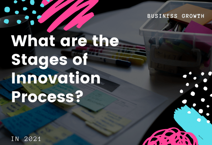 stages of innovation process