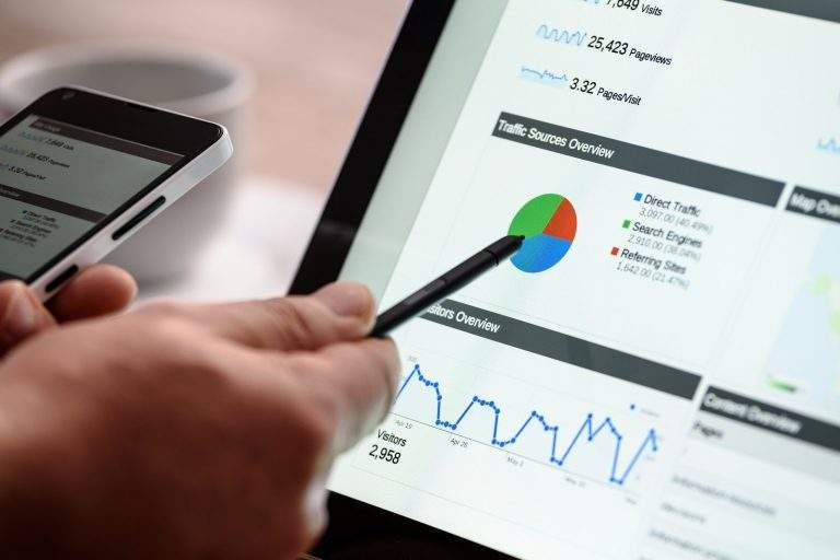 List of Small Business Marketing Strategies for the Growth Of Your Business